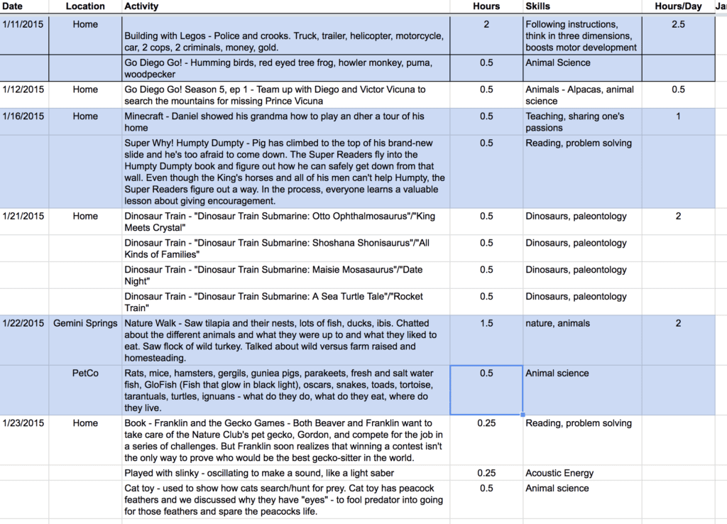 A sample Roadschooling tracking spreadsheet to document homeschooling.