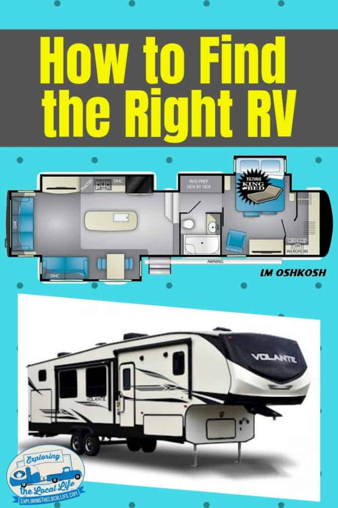 Floorplan and photo of a fifth wheel.